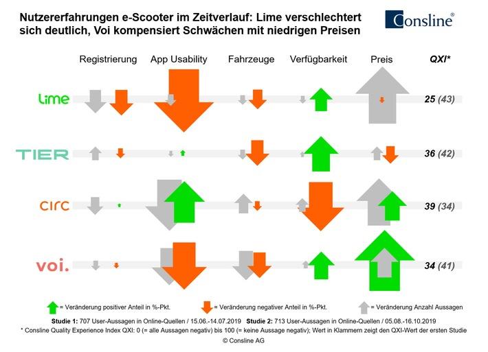 Auto News   Essen Carpr.de